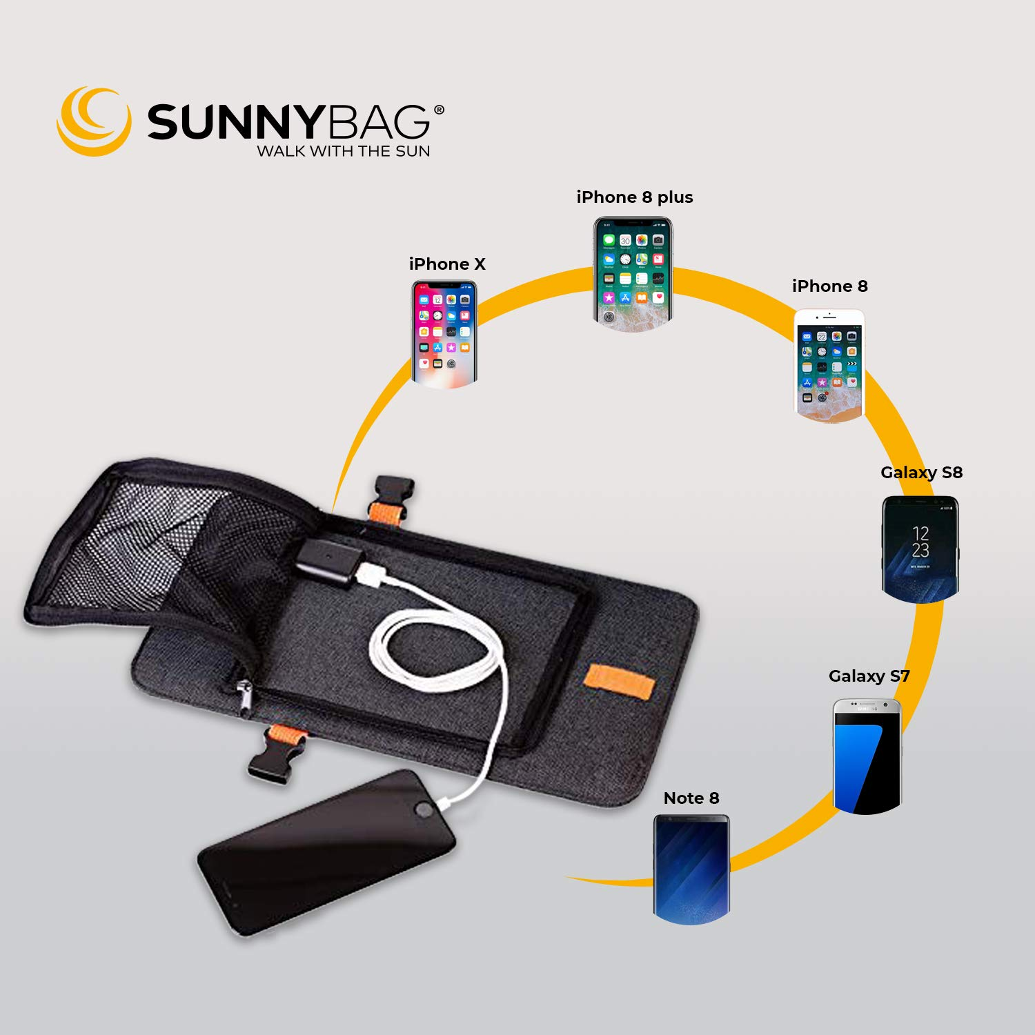 Gray//Black 15l Volume and 15/'/' Laptop Compartment Worlds Strongest Solar Panel for Charging Smartphones and All USB-Devices on The go Sunnybag Explorer+ Solar Backpack
