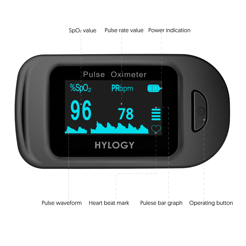 Hylogy Oxímetro de pulso,Oxígeno digital de sangre y sensor de pulso con gran OLED Monitor Avanzadas Funciones Automaticas Power Off, Discernimiento rápido ...