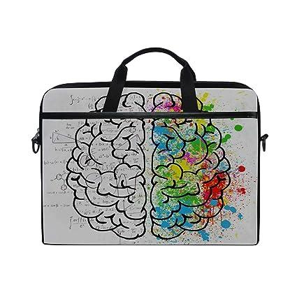 3063a0e17d9f Amazon.com: Laptop Computer Bag Sleeves 15 15.4 Inch Brain Mind ...