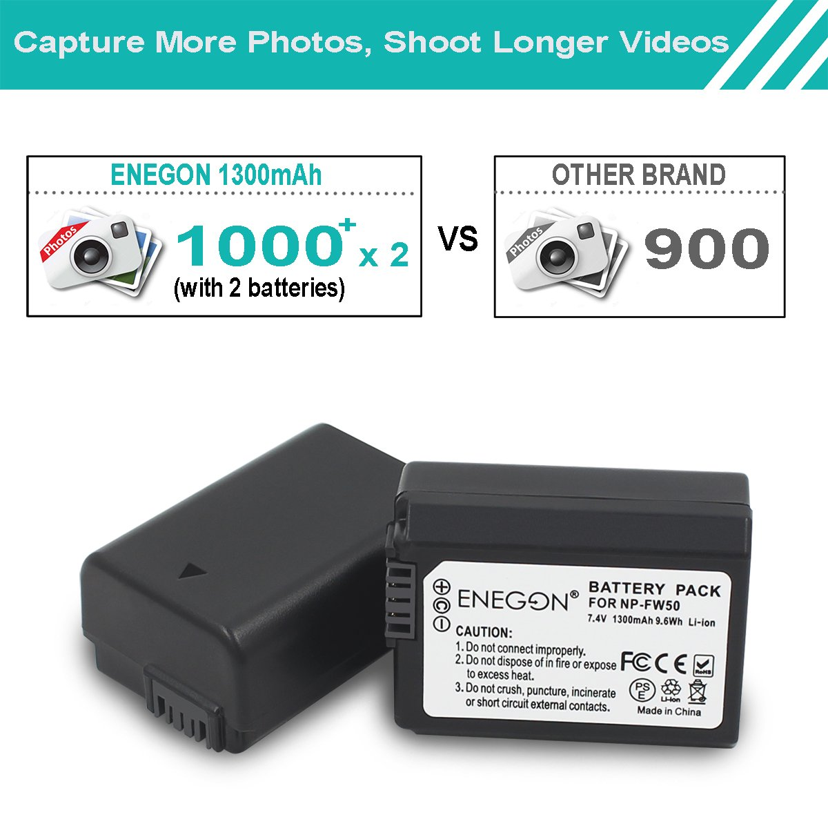 Np Fw50 Enegon Camera Battery 2 Pack And Rapid Dual Wasabi Power Charger For Sony Nex 3 5 7 Series Slt A Alpha More 100 Compatible