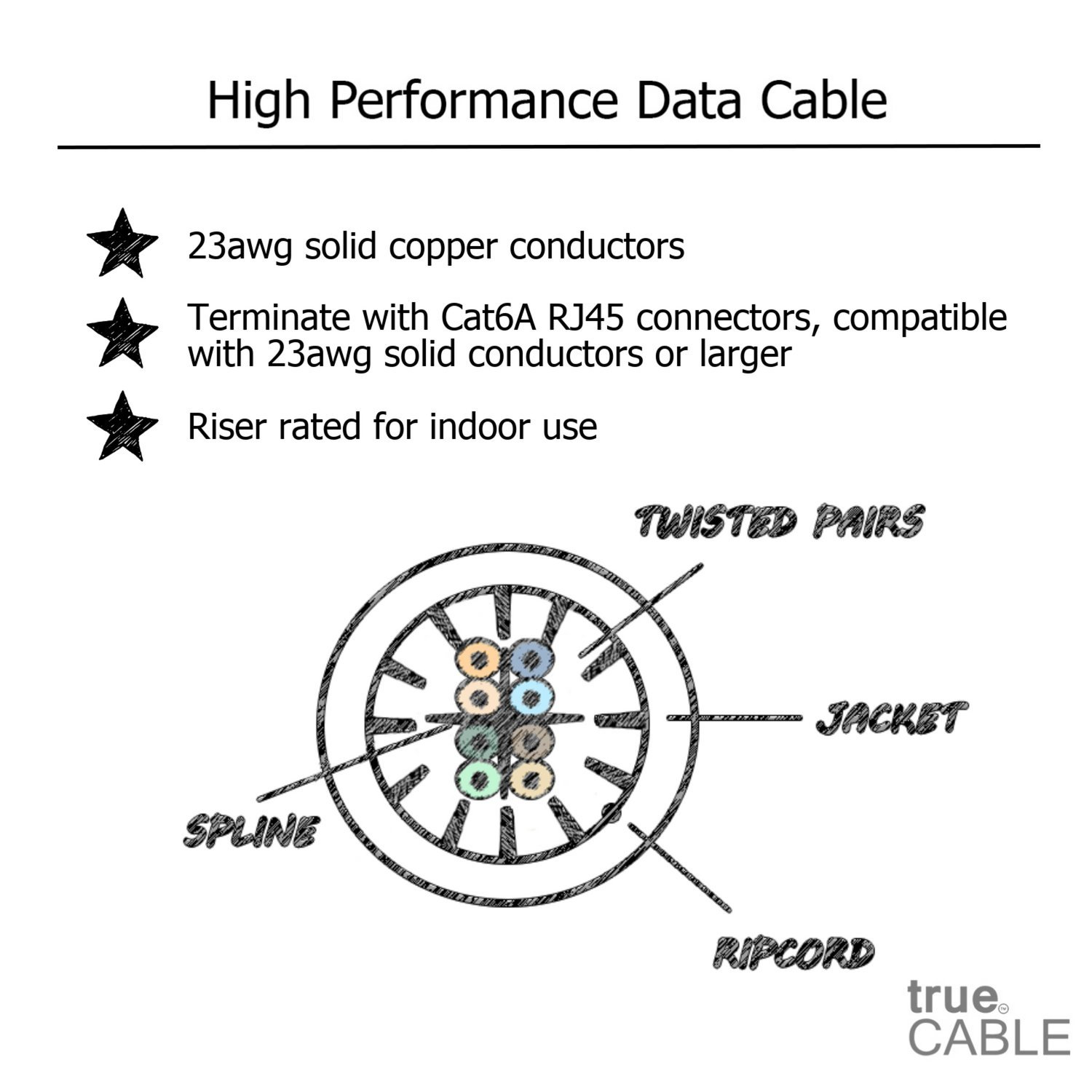 Cat6A Riser (CMR), 1000ft, Blue, Solid Bare Copper Bulk Ethernet Cable, 750MHz, ETL Listed, 23AWG 4 Pair, Unshielded Twisted Pair (UTP), trueCABLE by trueCABLE (Image #5)