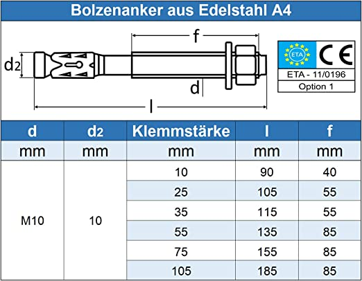 25 St/ück Bolzenanker verzinkt M12 x 180 mm mit ETA Zulassung