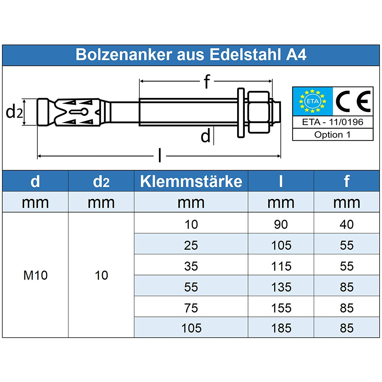 Edelstahl A4 V4A M10 x 155//75 mm Bolzenanker rostfrei - ETA-Zulassung 20 St/ück Schwerlastd/übel Eisenwaren2000
