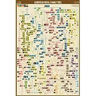 """European Royal Family Tree Poster 24x36"""""""