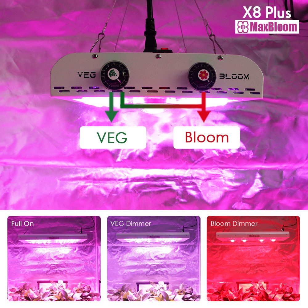 LED grow light full spectrum for indoor plants veg and flower dimmable COB 12-band UV&IR MaxBloom high yield 800W X8 Plus professional led grow light for marijuana over 9 years by MaxBloom (Image #4)
