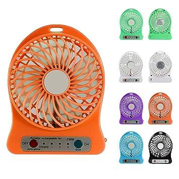 oenbopo Mini Super Mute ordenador portátil PC portátil pequeño ventilador de sobremesa USB refrigeración: Amazon.es: Electrónica