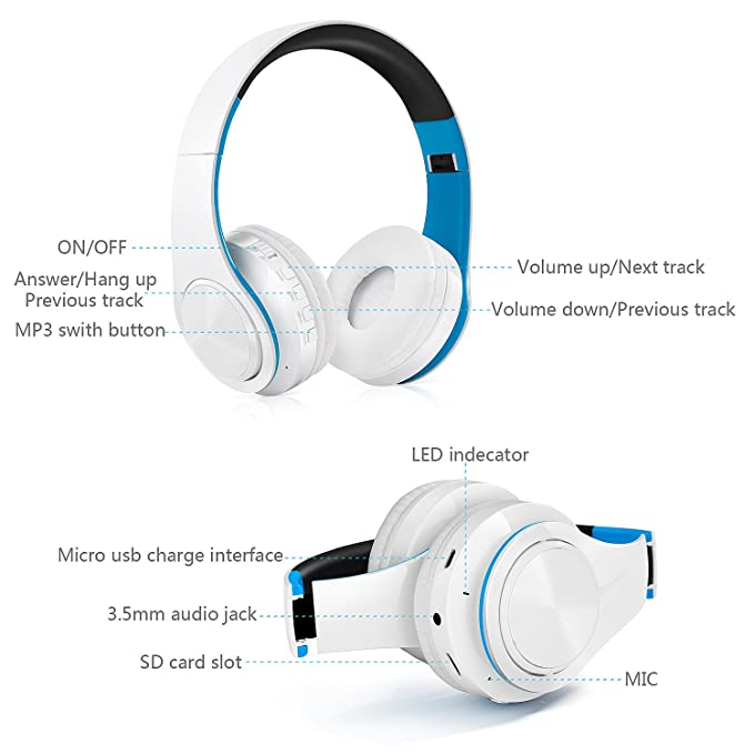 Auriculares Inalámbricos Bluetooth, WolinTek Wireless Over-Ear Headphone con Micrófono & 3,5mm Jack, Ranura para Tarjeta Micro SD/TF, 10 Horas de Tiempo de ...