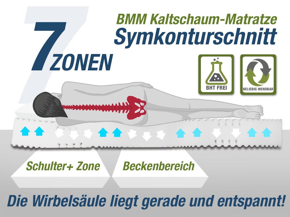Bmm Basis Xxl 7 Zonen Rg40 Matratze 100x200 Cm In Hartegrad