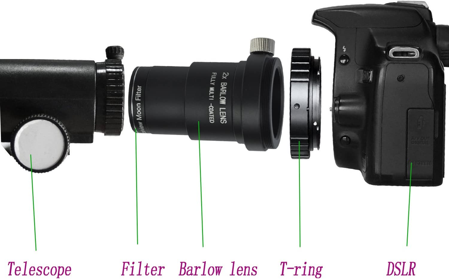 Gosky 1.25 Moon Filter /& 2X Barlow Kit for Telescope Eyepieces