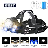 LED Headlamp,SGODDE 5 Modes Headlight,USB Rechargeable Zoomable Flashlight,Super Bright 8000 Lumens Waterproof Head Torchlight for Outdoor Hiking,Running,Camping- Batteries included&USB Cable included