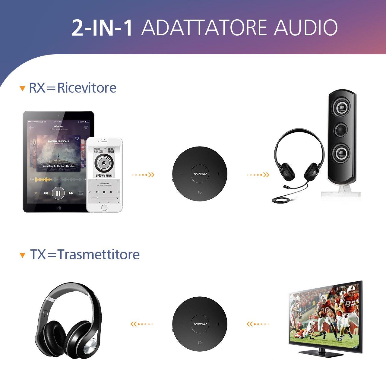 Mpow - Transmisor y receptor Bluetooth 2 en 1 de color negro: Amazon.es: Electrónica