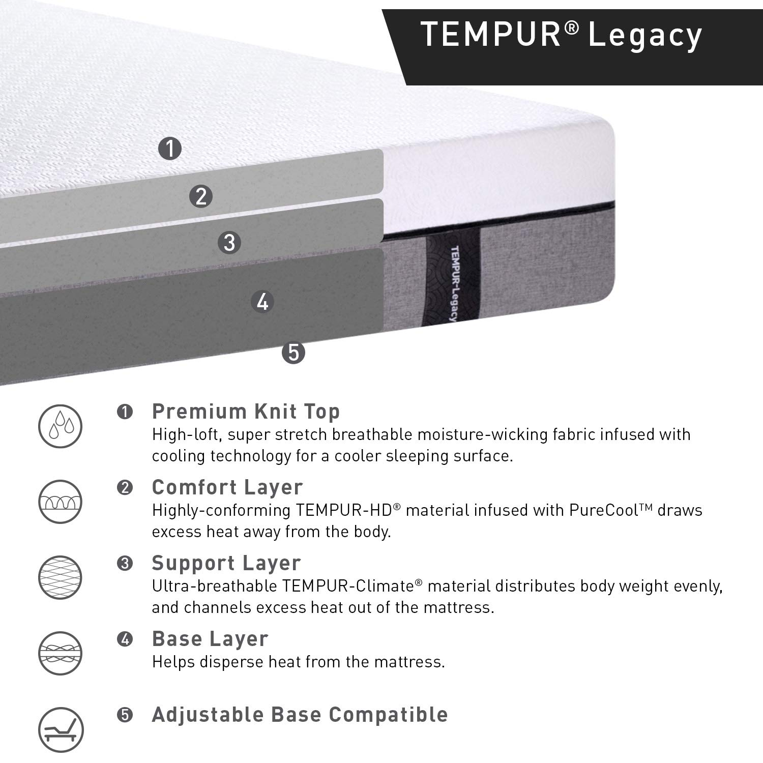 Amazon.com: Tempur-Pedic TEMPUR-Legacy Soft Cooling Foam Mattress, Queen, Made in USA, 10 Year Warranty: Kitchen & Dining