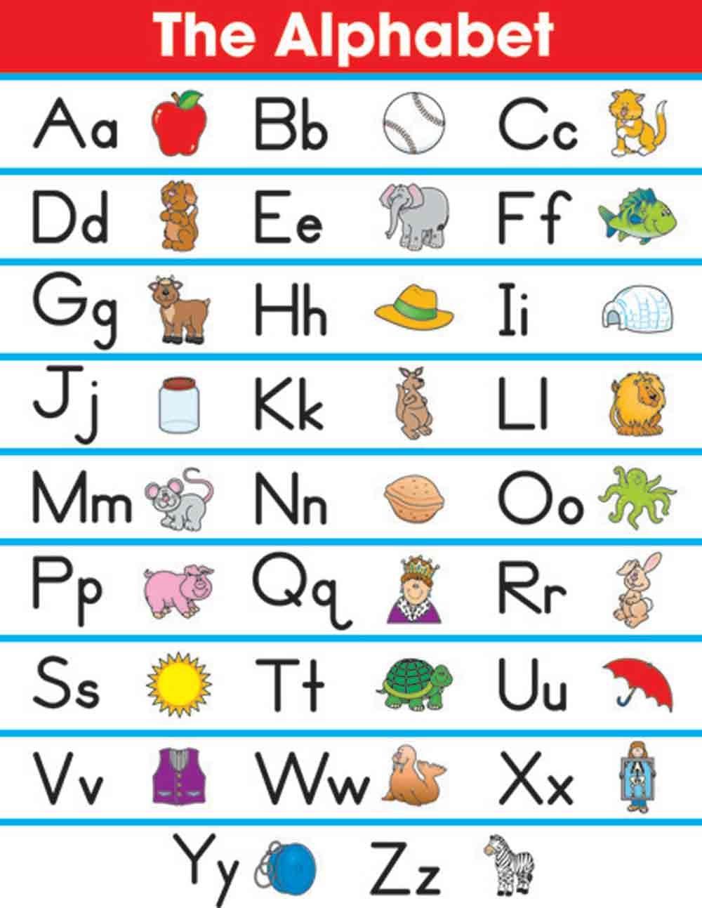 Carson Dellosa The Alphabet Chart (6307)