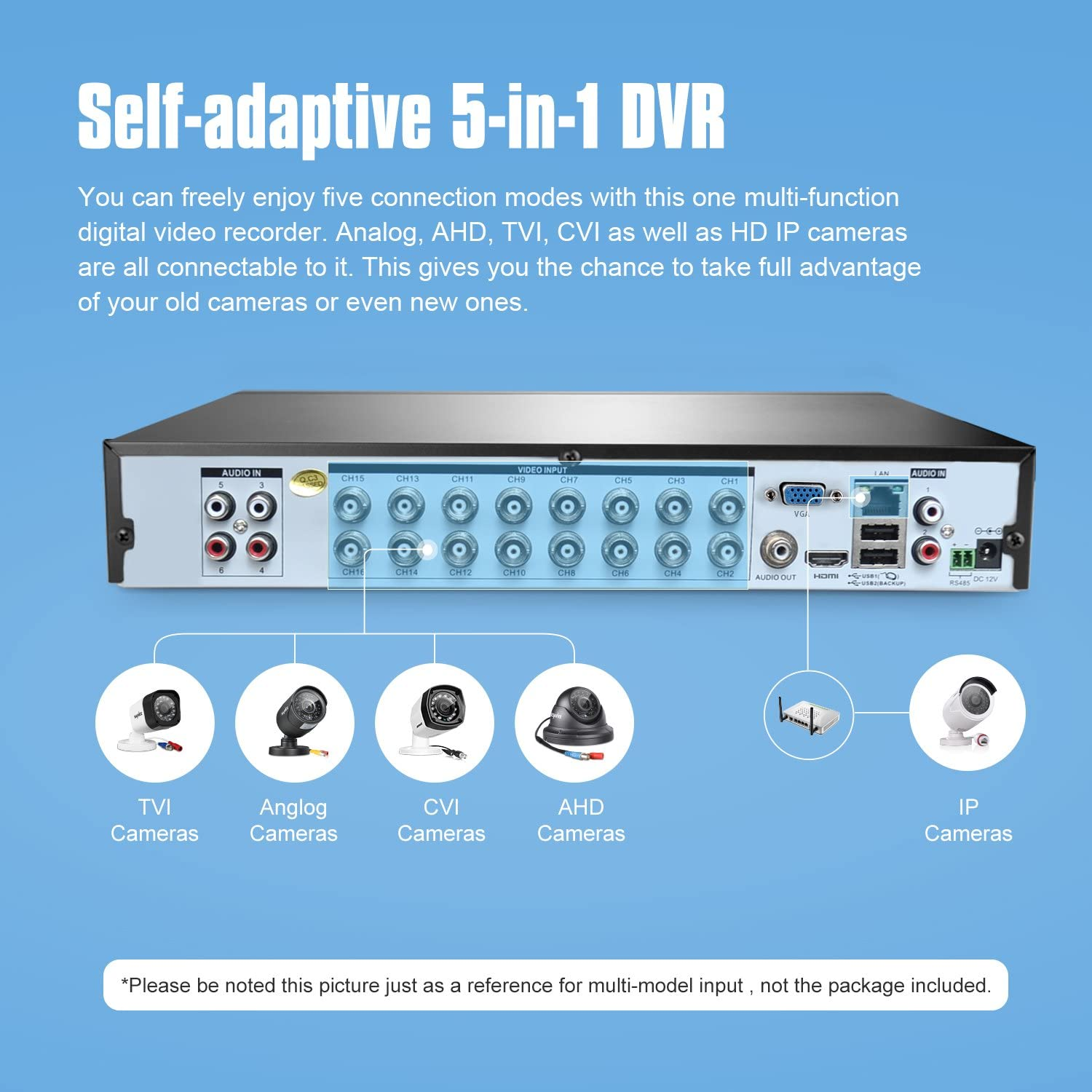 SANNCE 16 Channel Security Camera System HD-TVI 1080N Video DVR Recorder with 4xHD 1280TVL 720P Indoor Outdoor Weatherproof CCTV Cameras 2TB Hard Drive,Motion Alert, Smartphone, PC Easy Remote Access