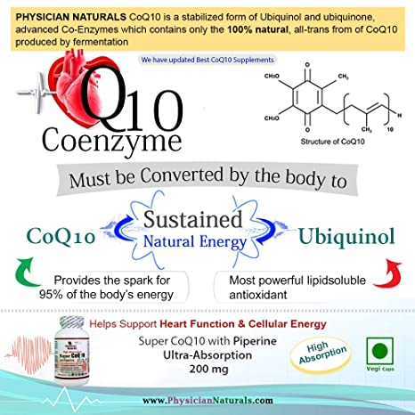 Amazon.com: Super Coq 10 – Coenzima Q10 W Piperine 200 mg 60 ...