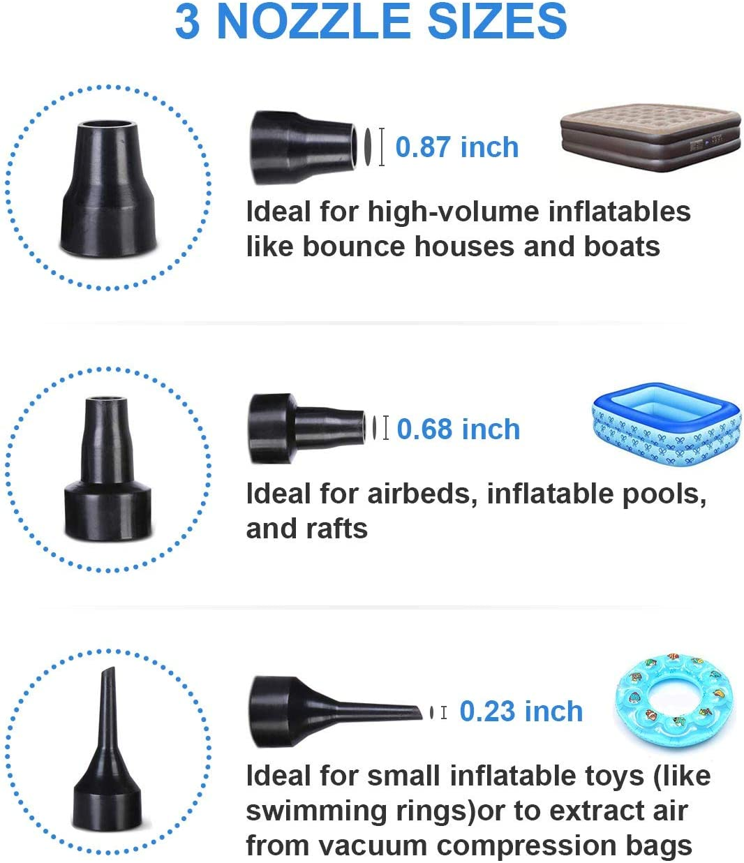 Kids Paddling Pools /& Toys Electric Pump for Paddling Pool,2021 Upgraded Electric Pump for Inflatables,Rantizon 220-240V and 150W Blow up Bed Pump for Camping Sports for Air bed