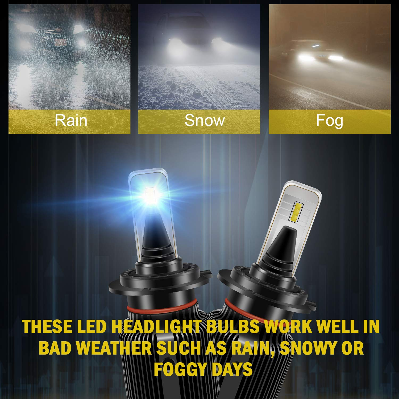 GOUSHINE H7 Car LED Headlight Kit Auto LED Headlight Bulbs Conversion Kit 12V Halogen or HID Bulbs Replacement 6000K/…