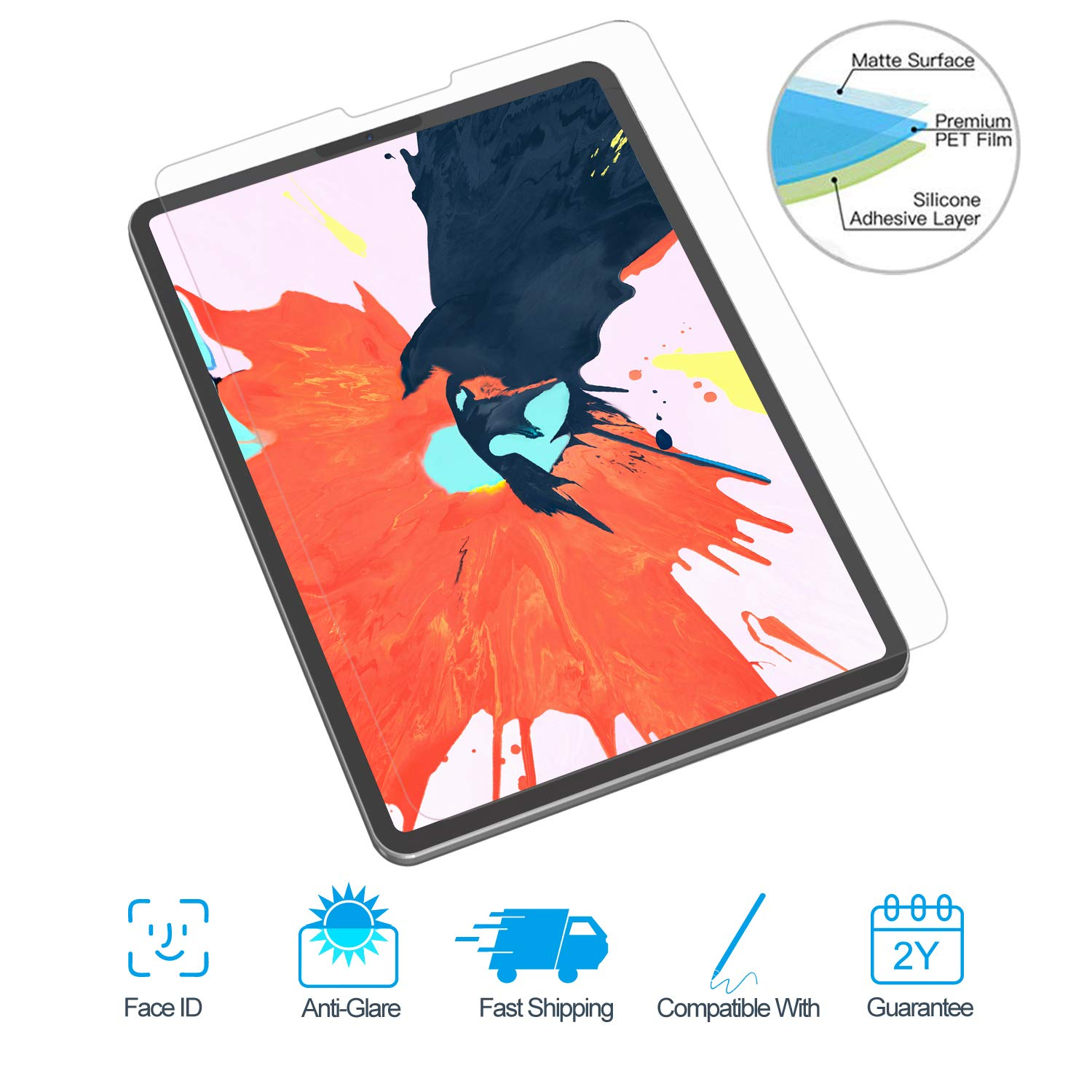Soke iPad Pro 12.9 Screen Protector Paper-Like,[Anti Glare][Scratch Resistant][Paperlike Film Writing][Apple Pencil Compatible] for Apple iPad Pro 3rd Generation 12.9 Inch 2018