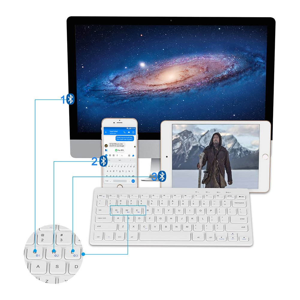 Bluetooth Ultra-Slim Keyboard Wireless with Foldable Stand for iPad Air 2 / Air, iPad Pro, iPad mini 4 / 3 / 2 / 1, iPad 4 / 3 / 2, New iPad, Galaxy Tabs and Other Bluetooth Enabled Devices (White) by Bluegoo (Image #5)