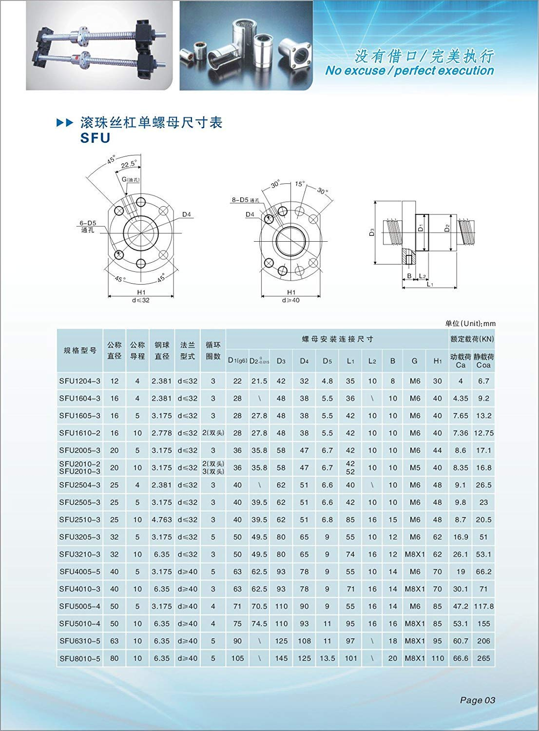 TEN-HIGH Ball Screw CNC Parts SFU2005 RM2005 20mm 1500mm with Metal Deflector Ball Screw nut BK//BF15 End Supports Ball NUT HOUSINGS 1pcs Coupler with end Machining 1500mm Length Approx 59.06inch