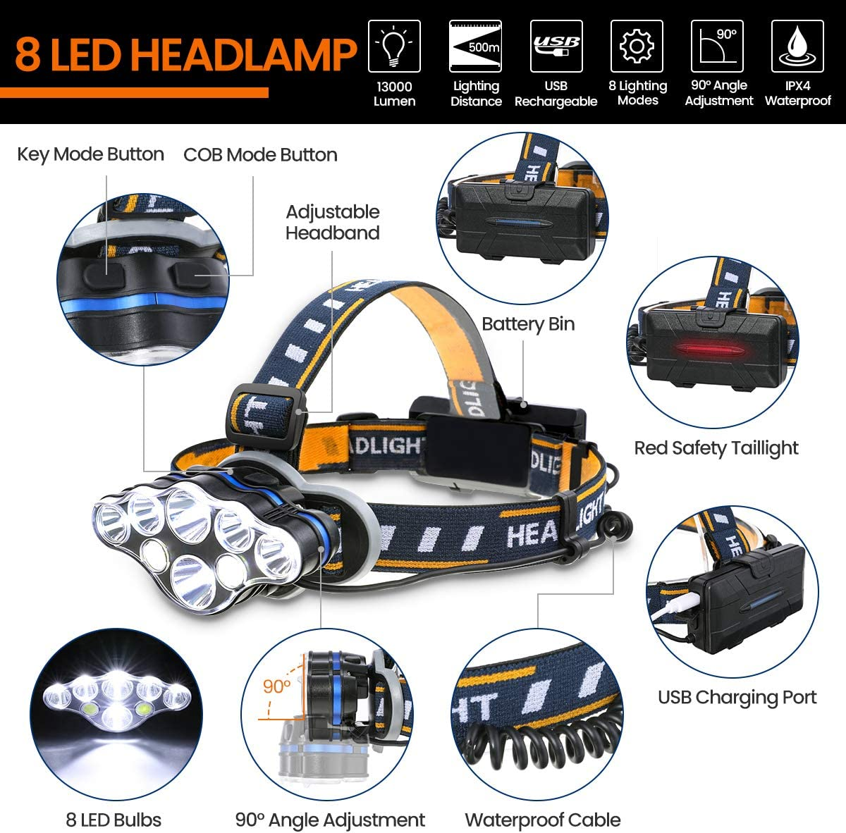 Rechargeable Headlamp, OUTERDO 8 LED Headlamp Flashlight 13000 Lumens 8 Modes with USB Cable 2 Batteries, Waterproof LED Head Torch Head Light with Red Light for Camping Fishing, Car Repair, Outdoor - -