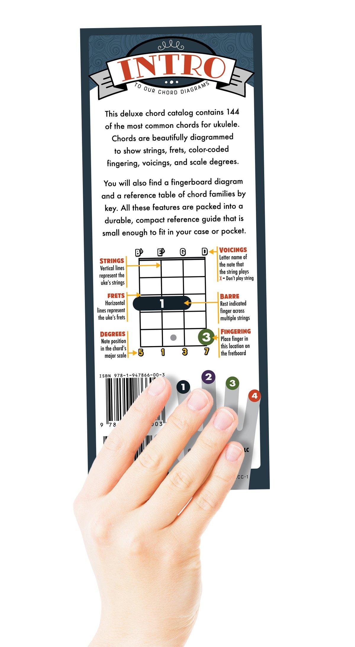 Full Set For Ukulele 0704715450586 Heather Beaman Books Fretboard Diagram