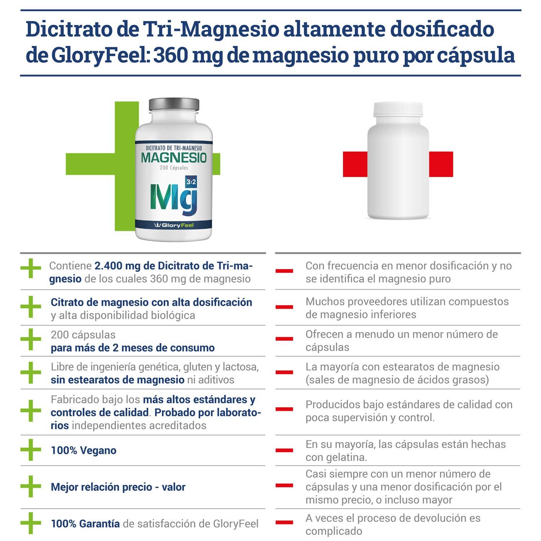 Magnesio - 200 cápsulas con el mejor citrato de magnesio - 2400 mg (360 mg de magnesio elemental) por día - Calidad de marca alemana comprobada por ...
