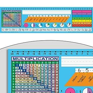 Really Good Stuff Zaner-Bloser Cursive Intermediate Deluxe Plastic Desktop Helpers