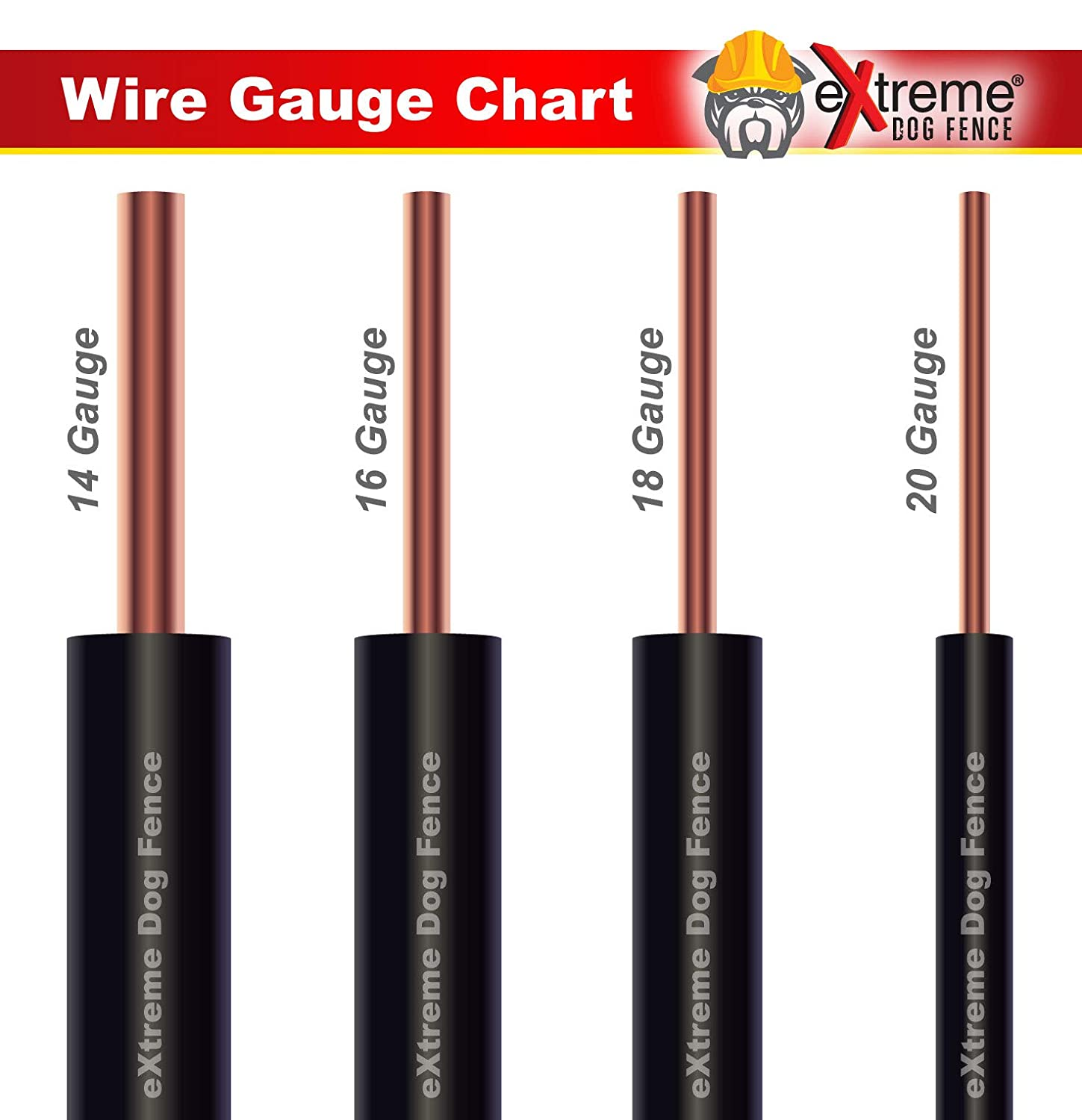 Extreme Dog Fence UV Resistant, Solid Copper Wire Universally Compatible with Any Wired Electronic Pet Fence System