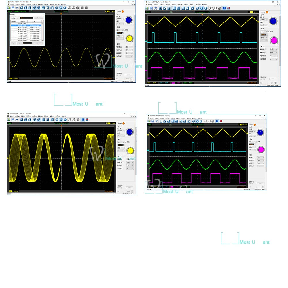 Hantek PC Digital Oscilloscope 250MHz 400, 000FPS 1GSa/s Real-time