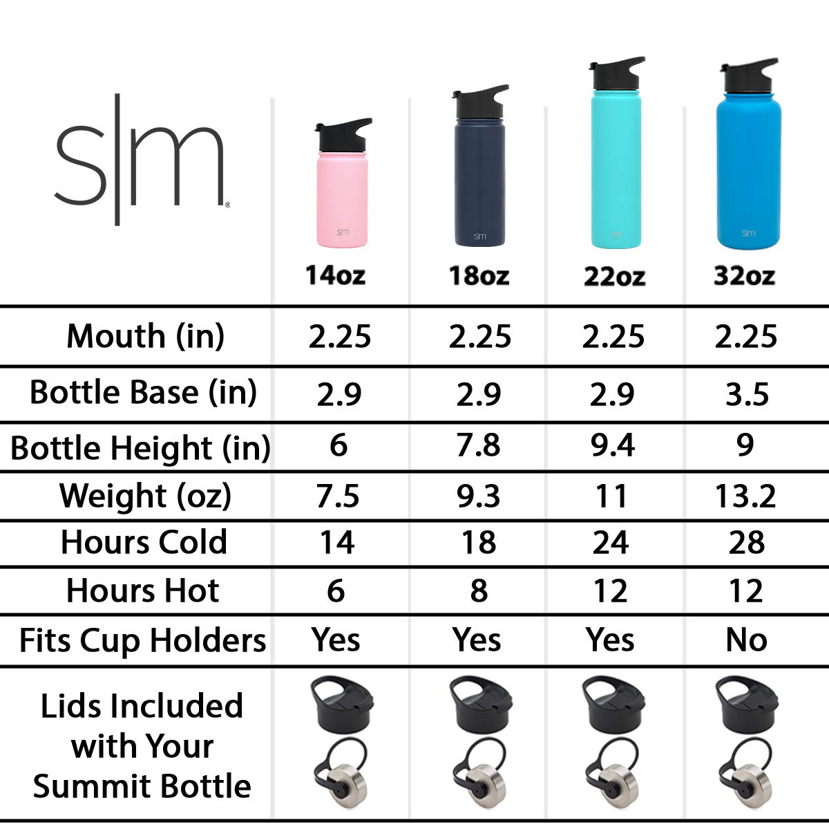 Simple Modern 18oz Summit Sports Water Bottle - Travel Mug Stainless Steel Flask +2 Lids - Wide Mouth Double Wall Vacuum Insulated Orange Leakproof Thermos -Autumn by Simple Modern (Image #3)