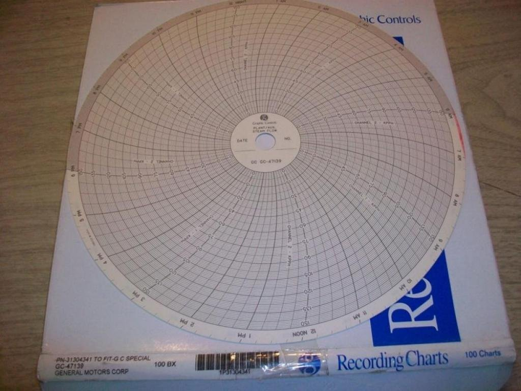 Graphic Controls 31304341 GC-47139 100 Chart Paper