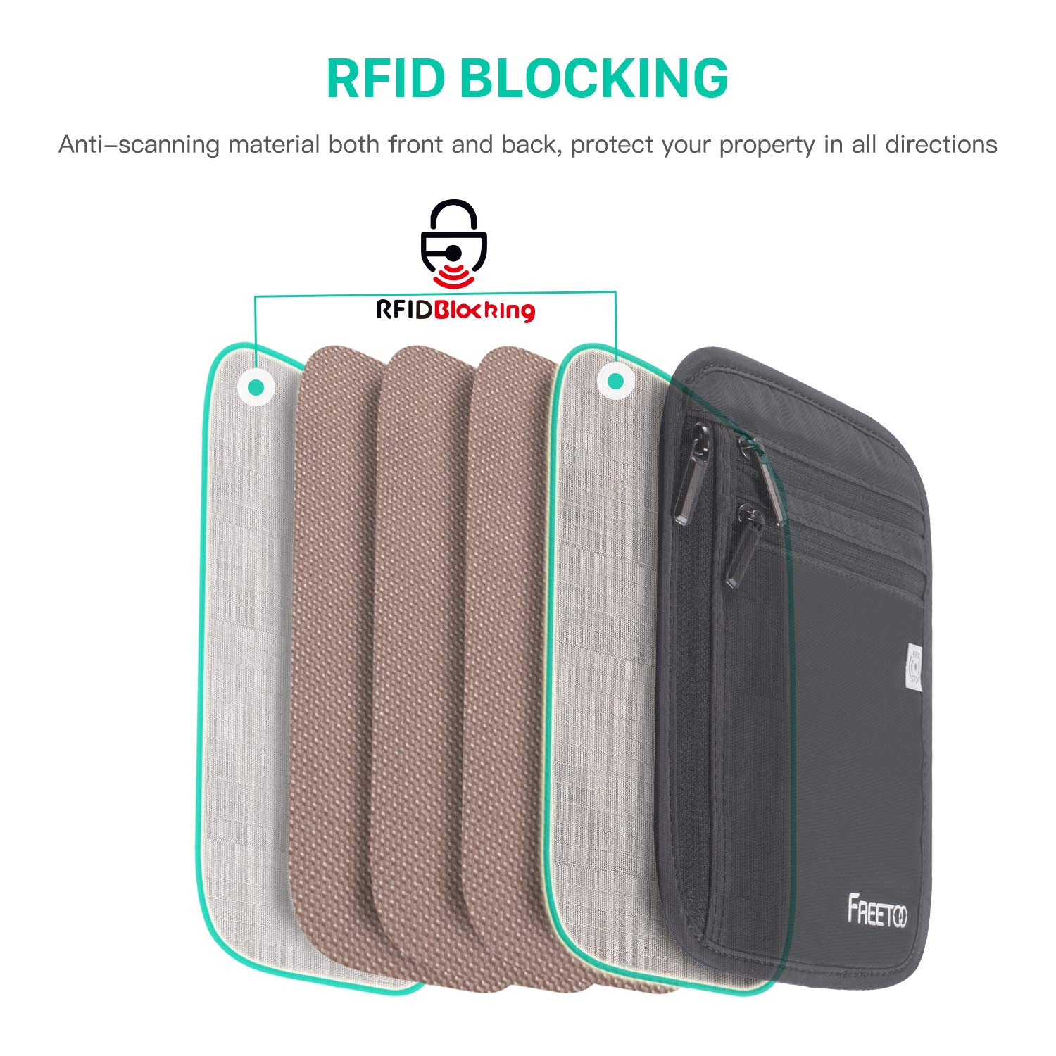 FREETOO Travel Neck Wallet Neck Pouch with RFID Blocking Passport Holder Family Anti-Theft Hidden Passport Wallet for Men Women to Keep Your Passport and Credit Card Safe