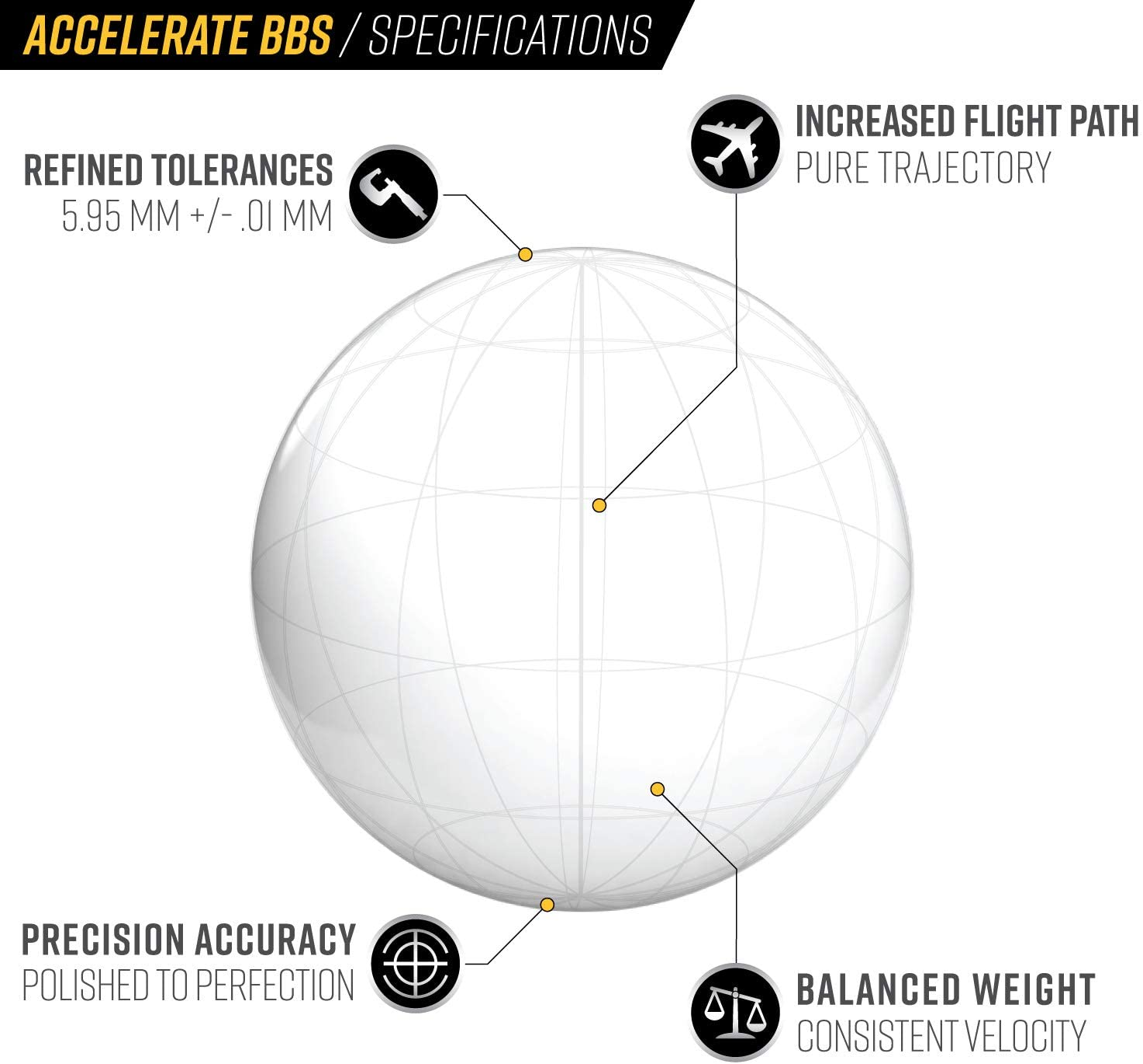 Valken Accelerate Airsoft BBS 0.32G-2500CT-White