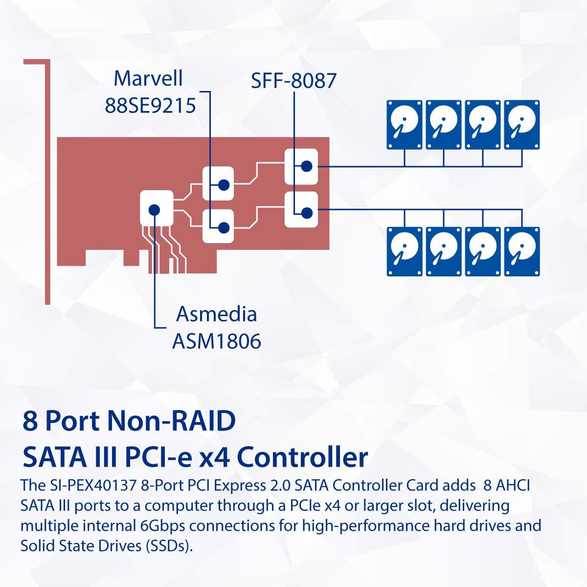 Amazon.com: Tarjeta controladora PCI X4 con 8 puertos SATA ...