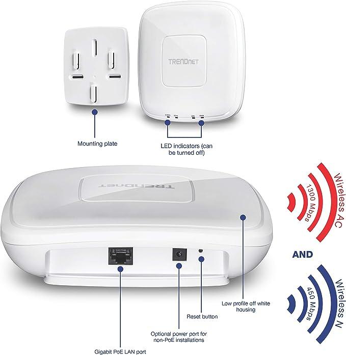 TEW-825DAP punto de acceso WLAN Energía sobre Ethernet (PoE) Blanco 1750 Mbit/s