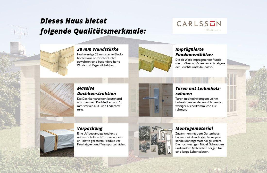 Elegant Carlsson Gartenhaus Kate Wandstärke 28 Mm, Ohne Farbbehandlung: Amazon.de:  Garten