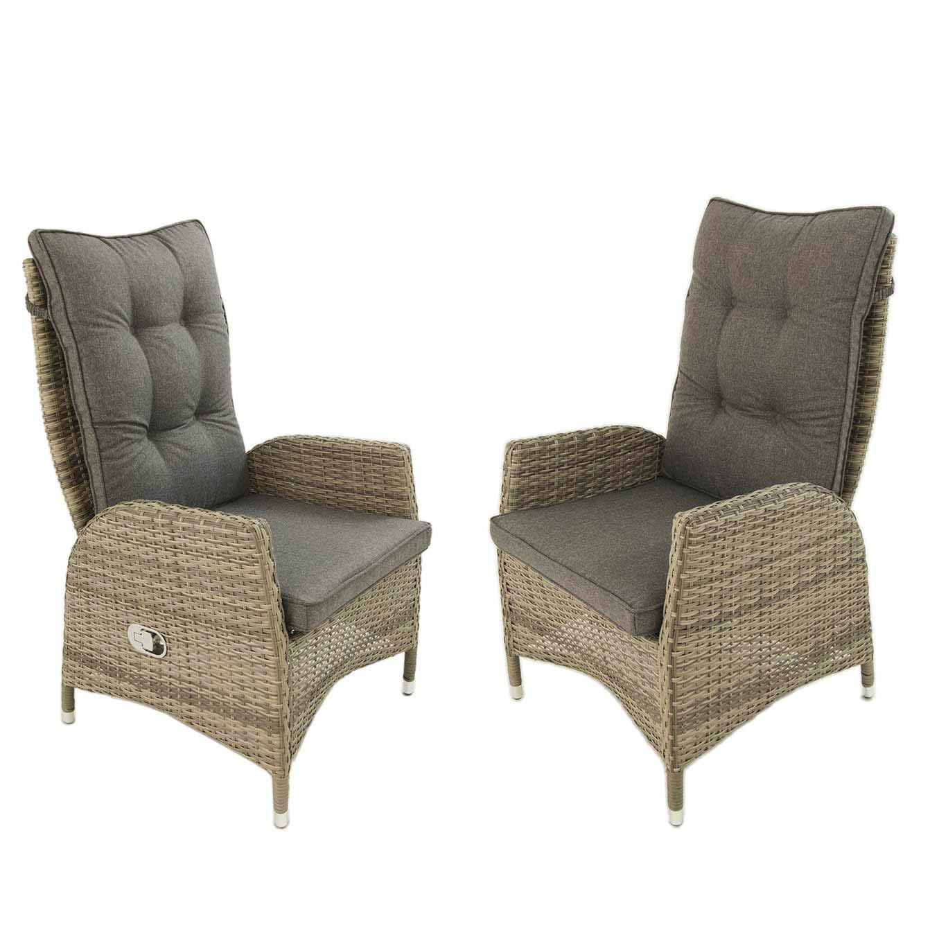 Edenjardi Pack 2 sillones de Exterior reclinables | Tamaño ...