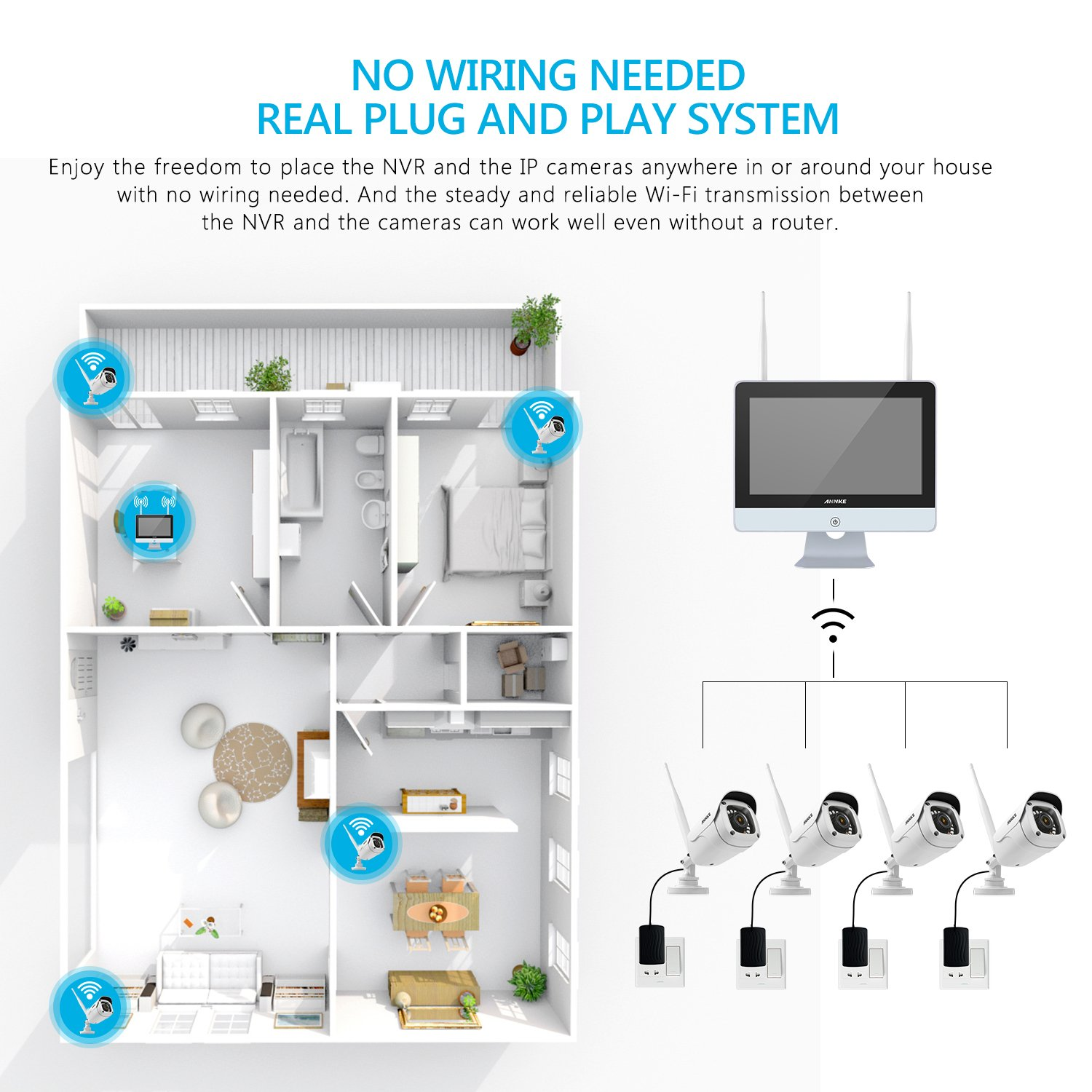 Annke 4ch 1080p Fhd Wifi Nvr Video Surveillance System1tb Hard Ip Camera Wiring Diagram Drive With 12 Lcd Monitor 4x1080p In Outdoor Bullet Cameras Plug And Play System