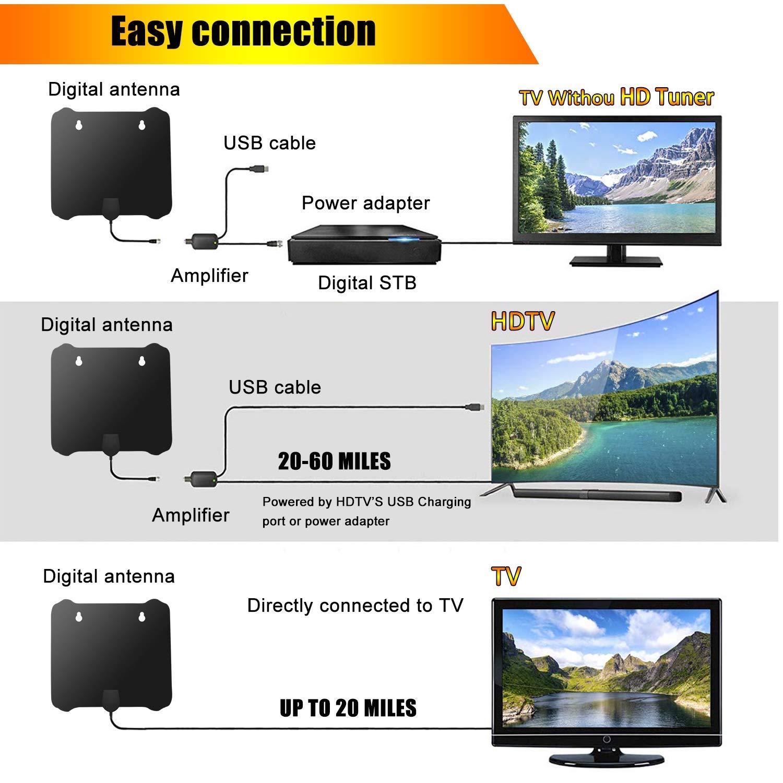 Compatible con Canales Smart TV 1080P HD VHF UHF FM Antena TV Interior HDTV,Antena de TV Digital con Amplificador de Se/ñal Antena TNT de 120 Millas con Amplificador de y Cable Coaxial de 13.7 FT
