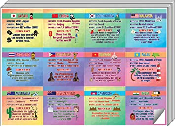 5 X 12pcs 5-Sheet Flat Surface DIY Decoration Art Decal for Children Total 60 pcs Individual Small Size 2.1 x 2 Unique Personalized Themes Designs Creanoso African Countries Fact Stickers