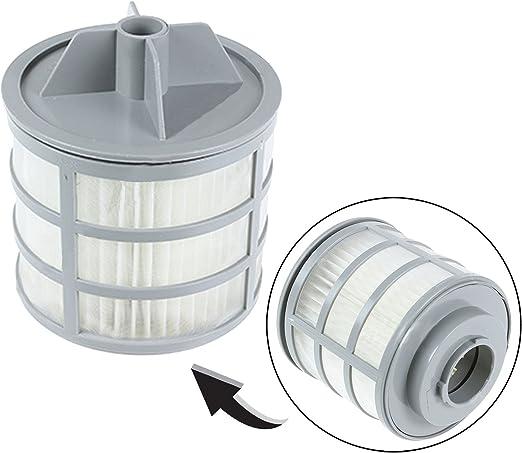 Spares2go - Cubierta de filtro U57 tipo HEPA para aspiradoras ...