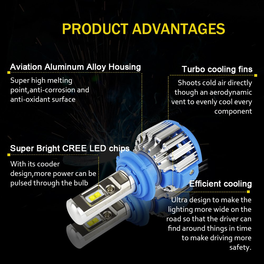 Safego 75W Hi//Lo Car LED Headlight Kit Bulbs 6Chips Tailor Made 7000Lm Auto Bulb Replacement for Halogen Lights White 6000K Waterproof T1-H4 H4 LED Car Headlight Bulbs Kit
