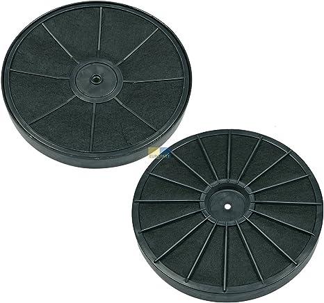 Filtro de carbón EFF 54 campana extractora como Electrolux 5029467700 5029467700/5: Amazon.es: Grandes electrodomésticos