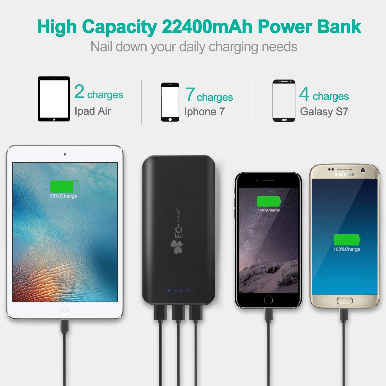 Bank Ultra High Capacity External Battery Pack