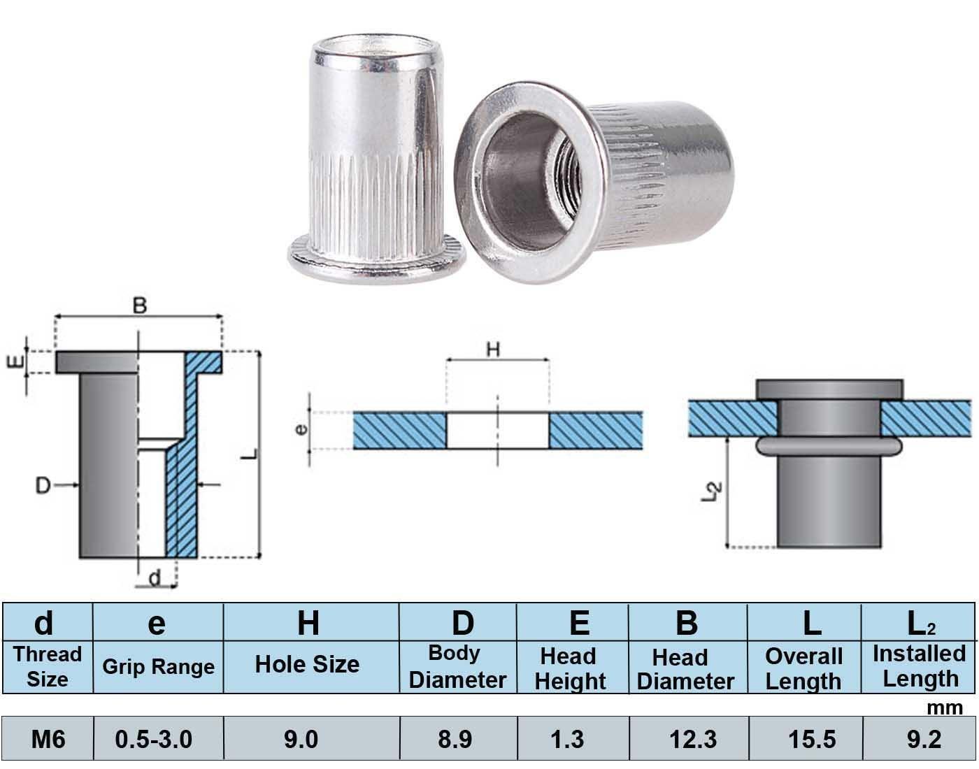 Unibor 25218 Diameter Annular Cutter 9//16-Inch Bright Finish 1-Pack