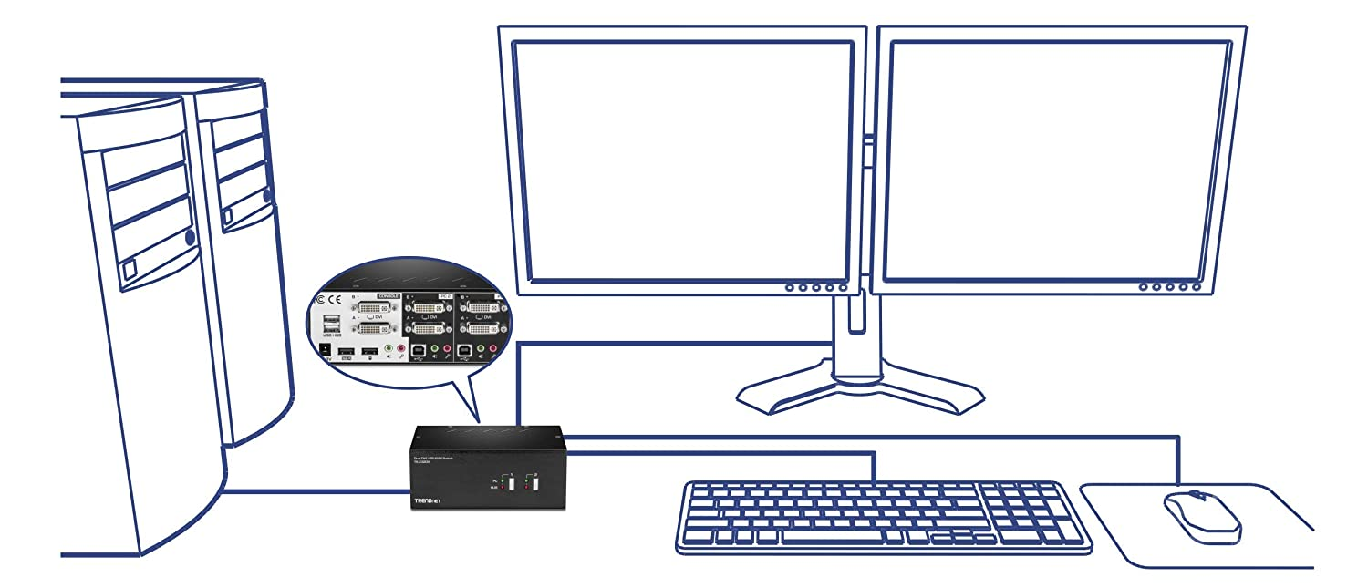 TRENDnet 4-Port USB KVM Switch and Cable Kit with Audio, TK-409K