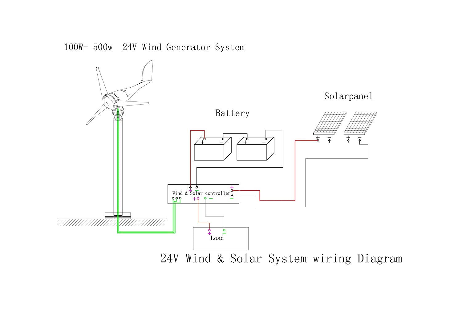 Wind Turbine Generator Vertical Axis Kit 300 500watt Wiring Schematic Dc12 24v Of 4 Blades For House Using Lighting And Industrial Energy Supplementation