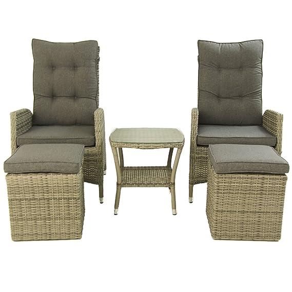 Edenjardi Conjunto Relax para Exterior, Mesa Auxiliar, 2 sillones reclinables y 2 Puffs, Aluminio y rattán sintético Plano Color Gris, 2/4 plazas