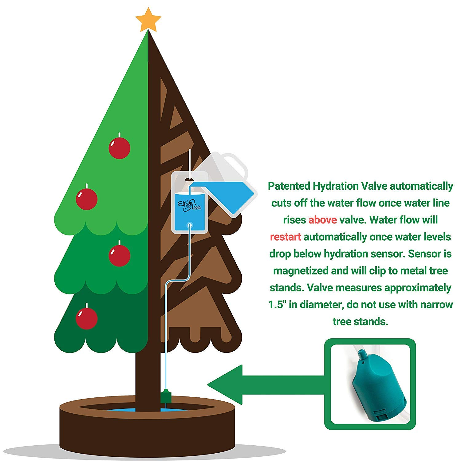Rotating Christmas Tree Stand Elf Logic Tree Stand + Waterer